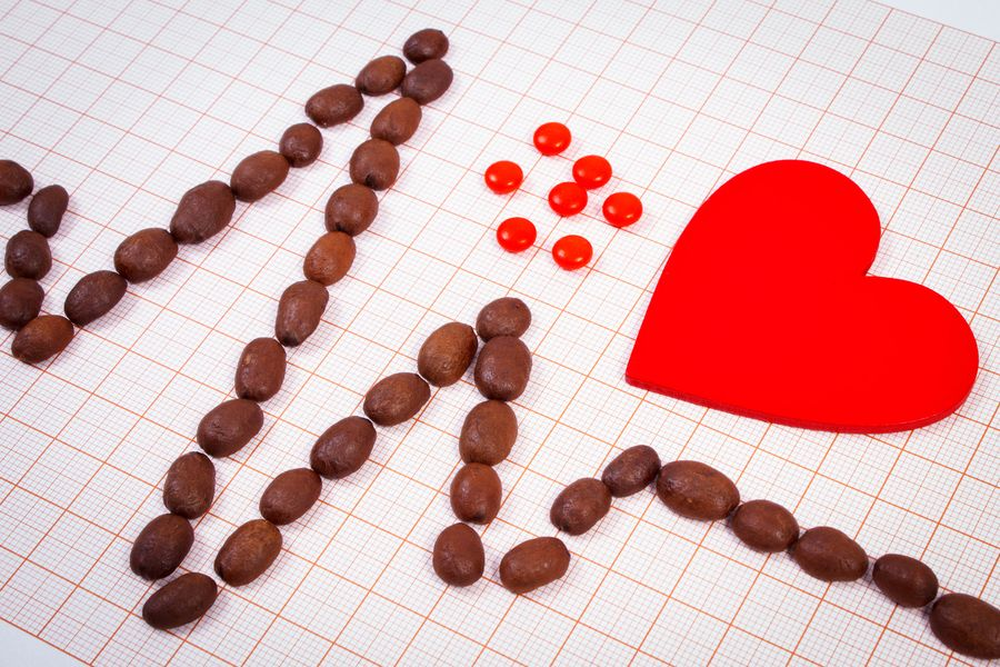 Caffeine EKG